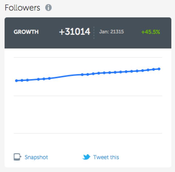 follower-count